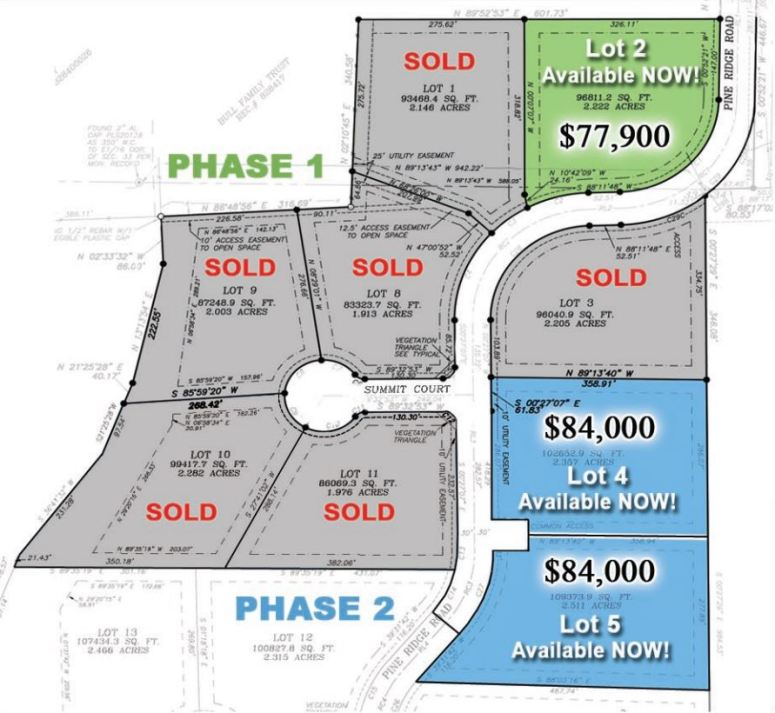 PRNV Lots Available - 2020